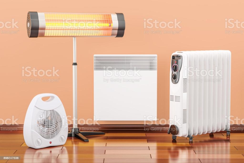 Elektrické vytápění