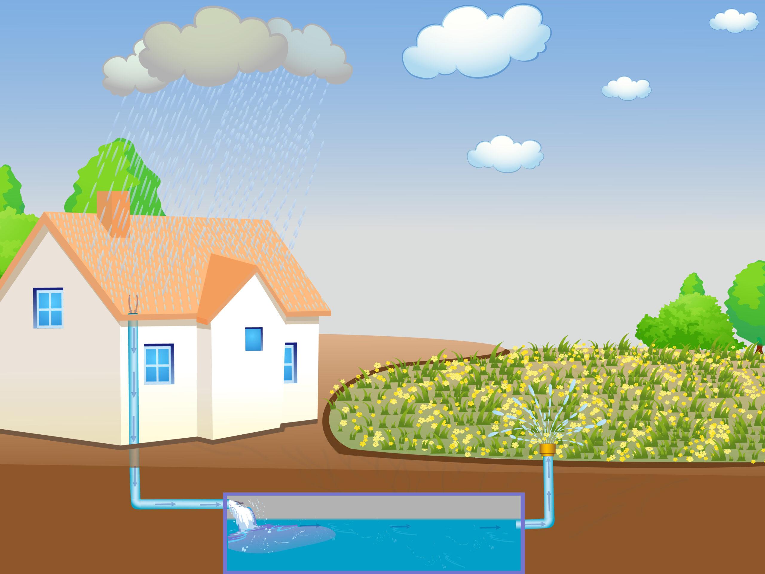 2021 : Konec plýtvání s pitnou vodou